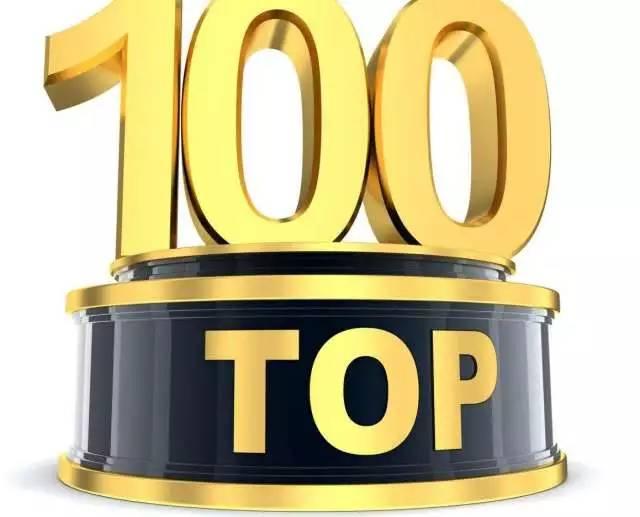 热烈祝贺集团公司荣获广西100强企业奖。